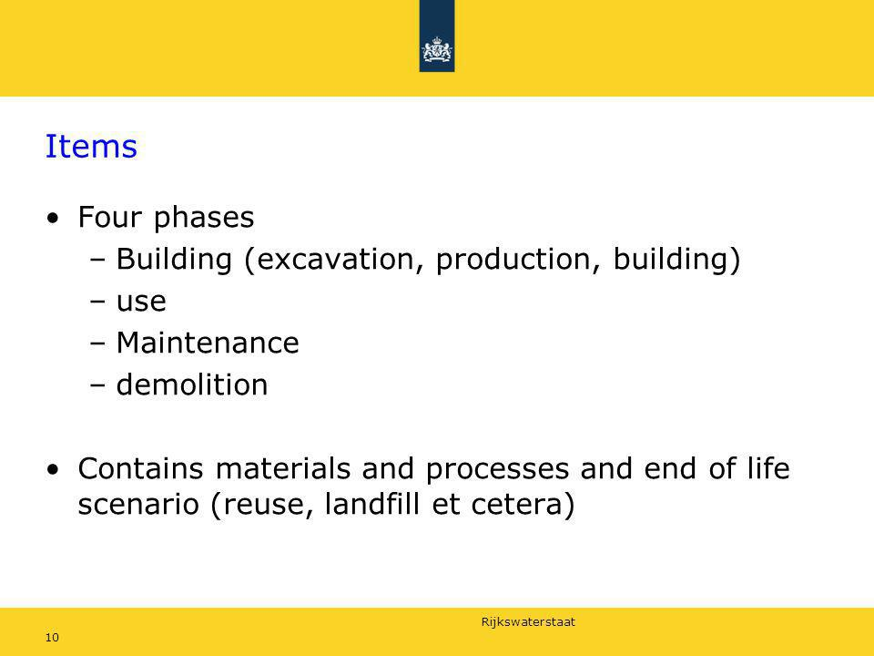 Items Four phases Building (excavation, production, building) use