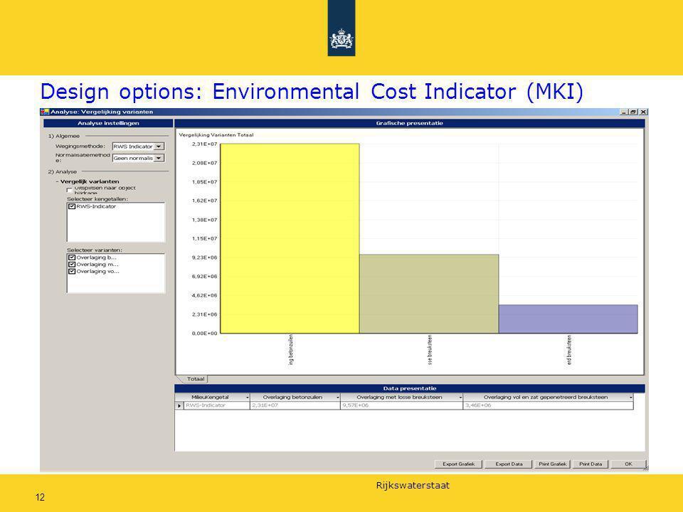 Design options: Environmental Cost Indicator (MKI)