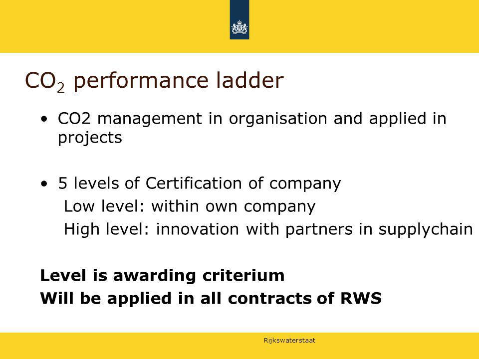 CO2 performance ladder CO2 management in organisation and applied in projects. 5 levels of Certification of company.