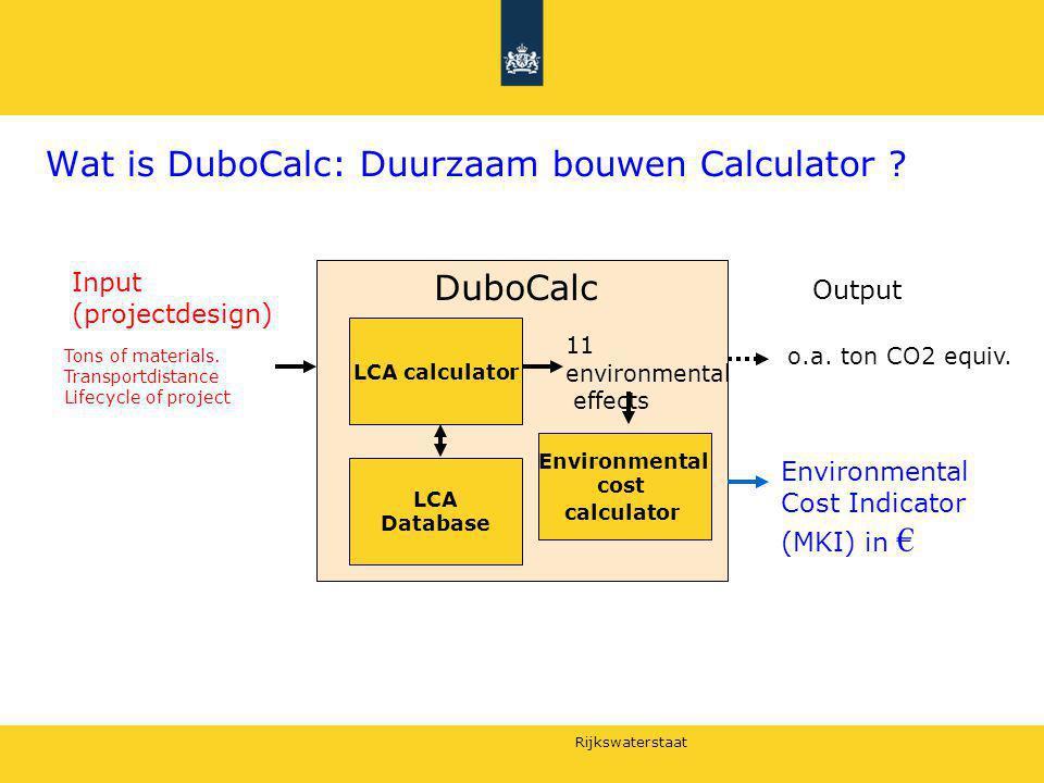 Wat is DuboCalc: Duurzaam bouwen Calculator