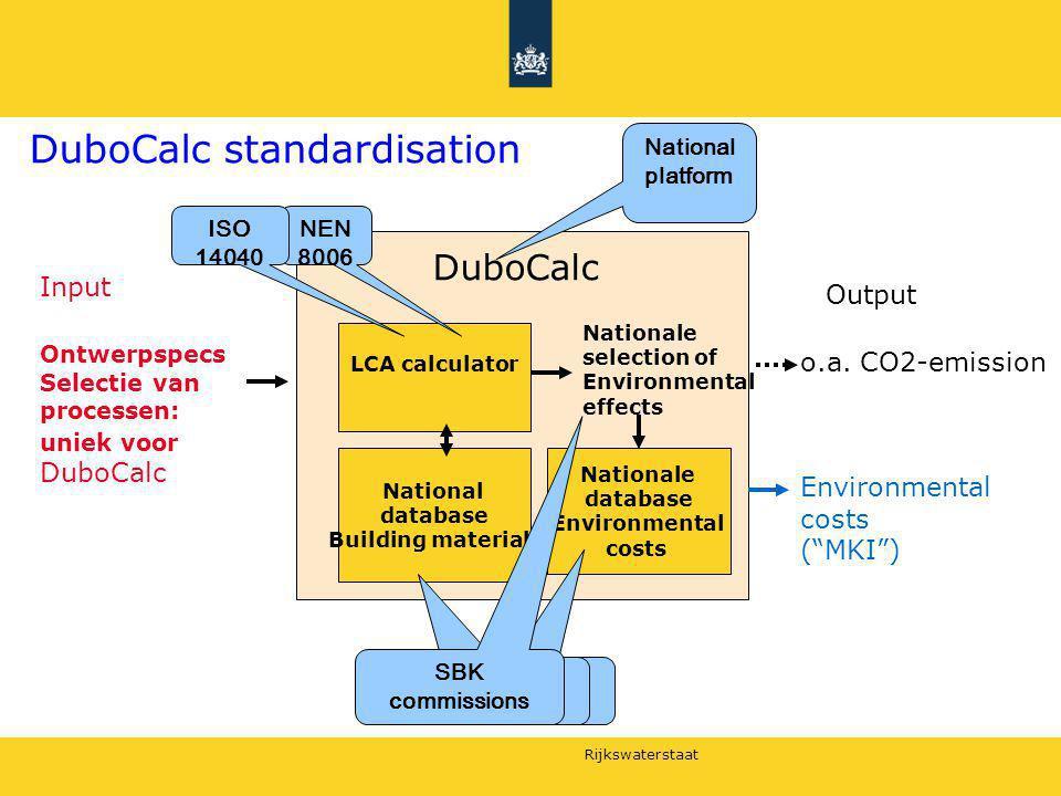 DuboCalc standardisation