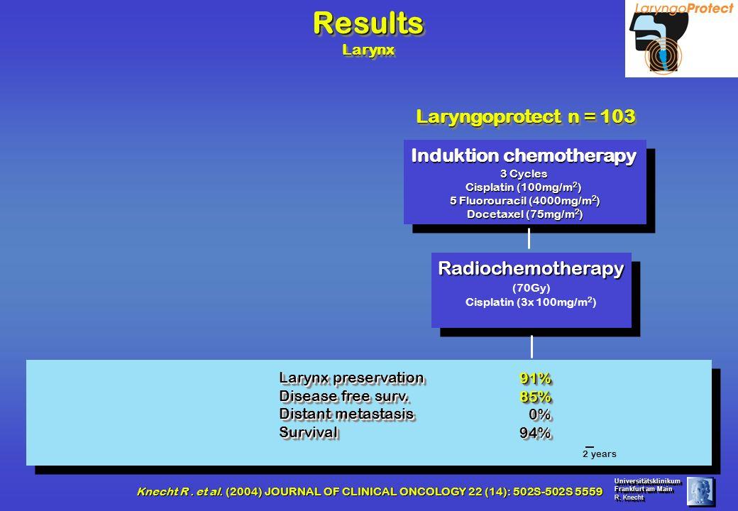 Induktion chemotherapy