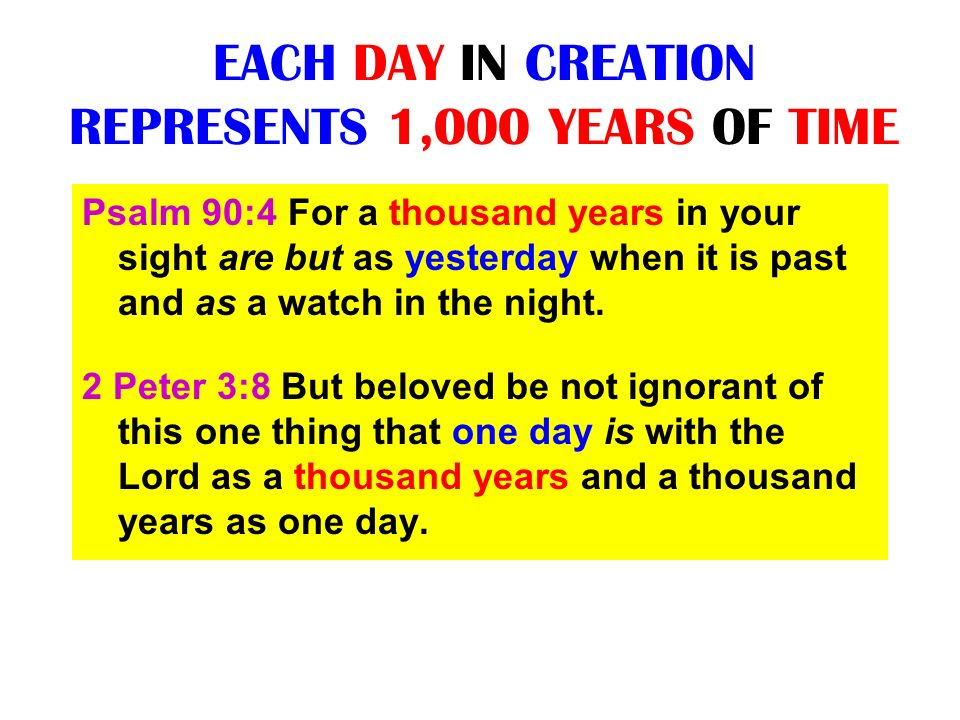 EACH DAY IN CREATION REPRESENTS 1,000 YEARS OF TIME