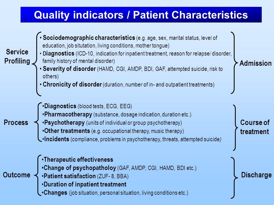 Quality indicators / Patient Characteristics