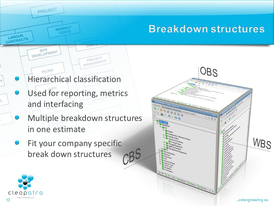 Breakdown structures Hierarchical classification