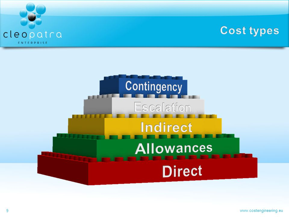 Cost types 9