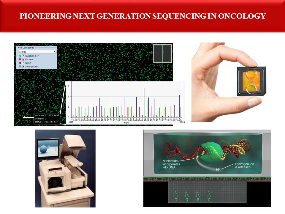 PIONEERING NEXT GENERATION SEQUENCING IN ONCOLOGY