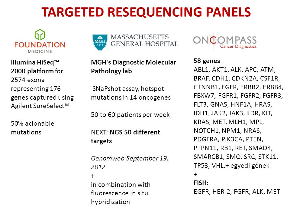 TARGETED RESEQUENCING PANELS
