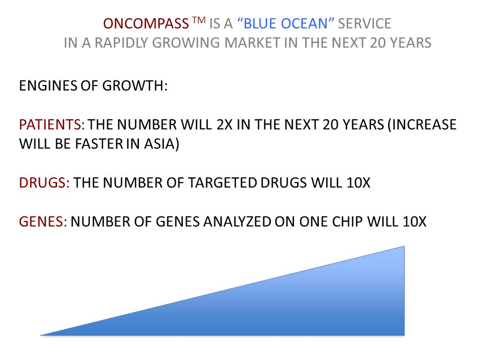 ONCOMPASS TM IS A BLUE OCEAN SERVICE