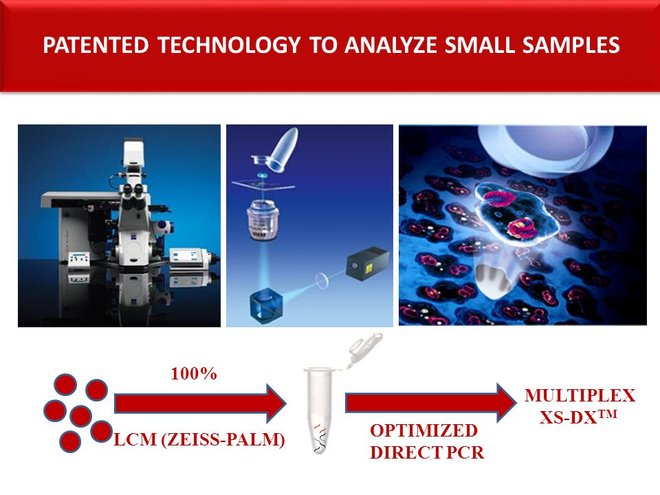 PATENTED TECHNOLOGY TO ANALYZE SMALL SAMPLES