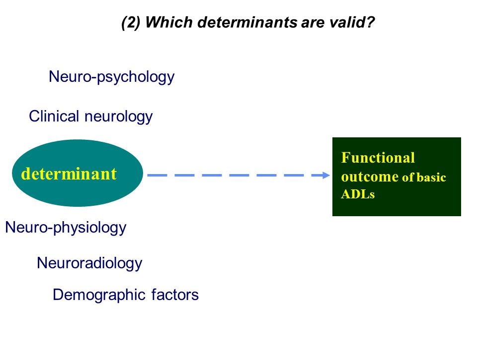(2) Which determinants are valid
