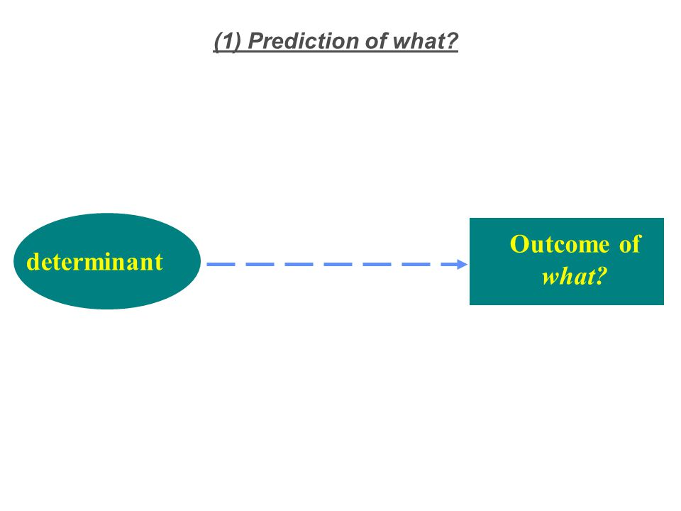 (1) Prediction of what Outcome of what determinant