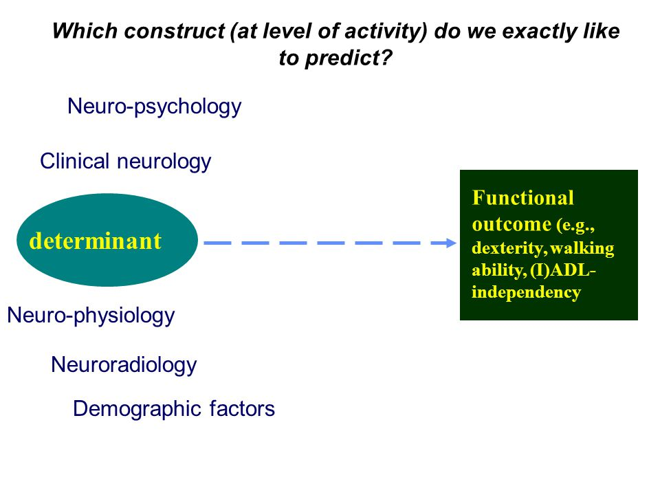 Which construct (at level of activity) do we exactly like to predict