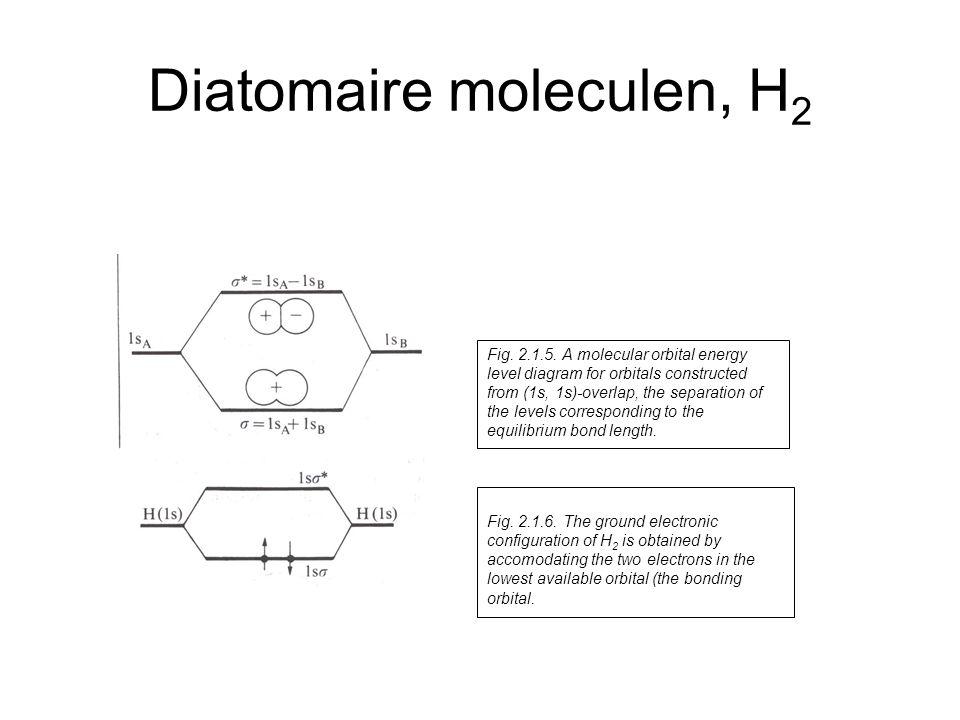 Diatomaire moleculen, H2