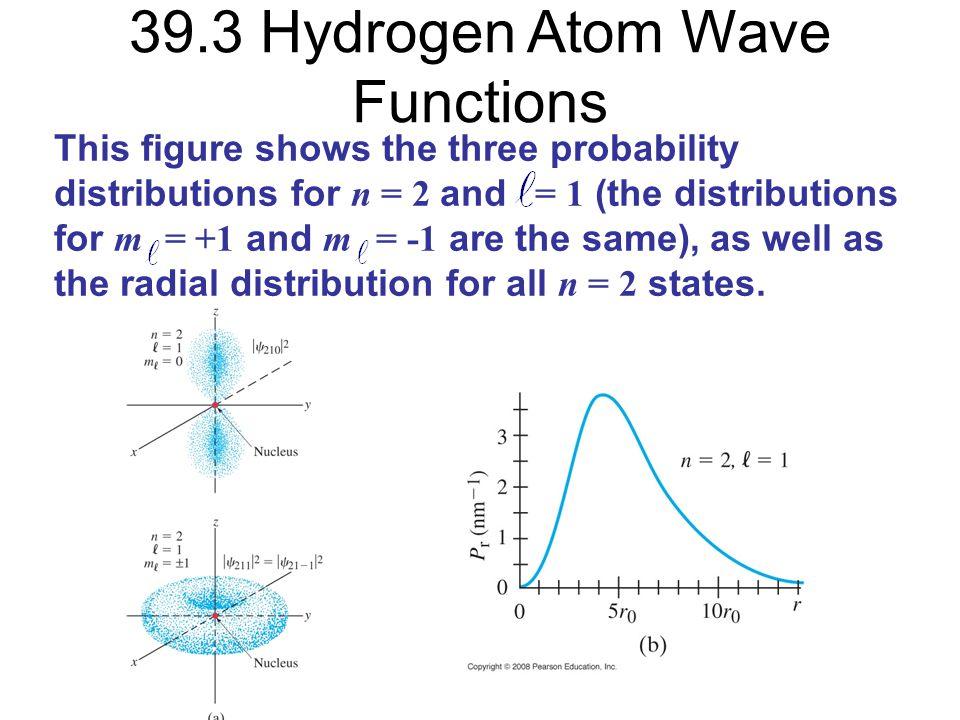 39.3 Hydrogen Atom Wave Functions