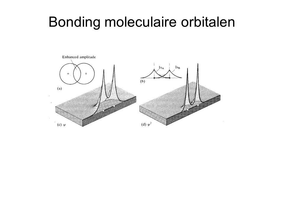 Bonding moleculaire orbitalen