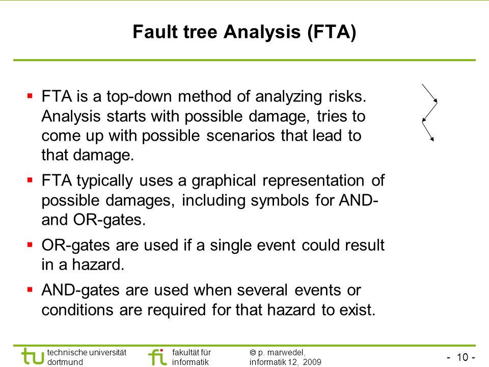 Fault tree Analysis (FTA)