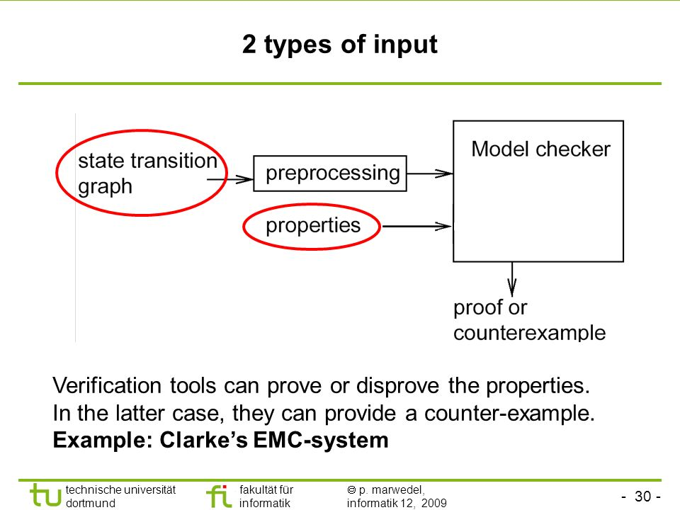 2 types of input Verification tools can prove or disprove the properties. In the latter case, they can provide a counter-example.