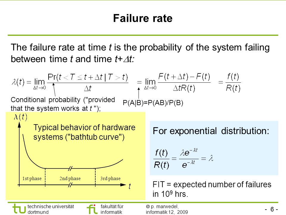 Failure rate The failure rate at time t is the probability of the system failing between time t and time t+t: