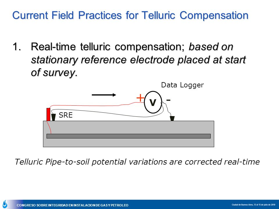 + - Current Field Practices for Telluric Compensation