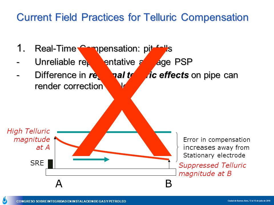 X Current Field Practices for Telluric Compensation