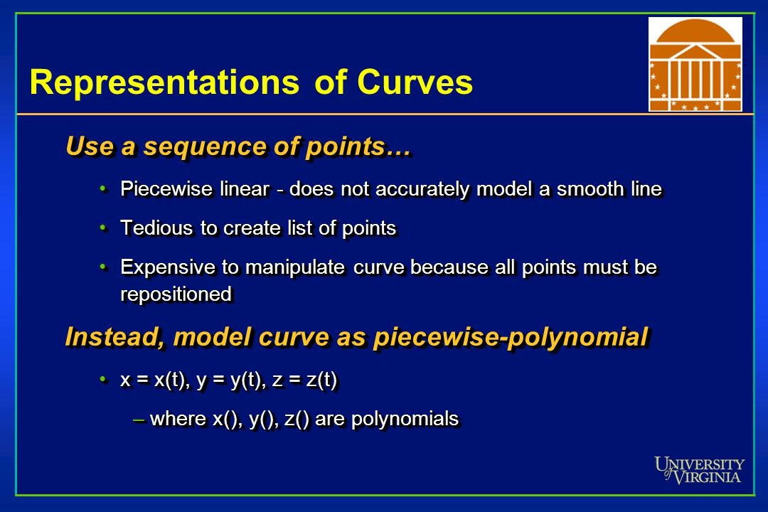 Representations of Curves