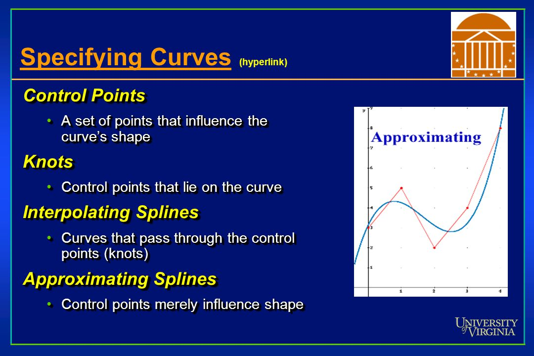 Specifying Curves (hyperlink)