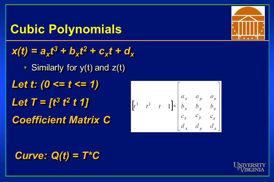 Cubic Polynomials x(t) = axt3 + bxt2 + cxt + dx