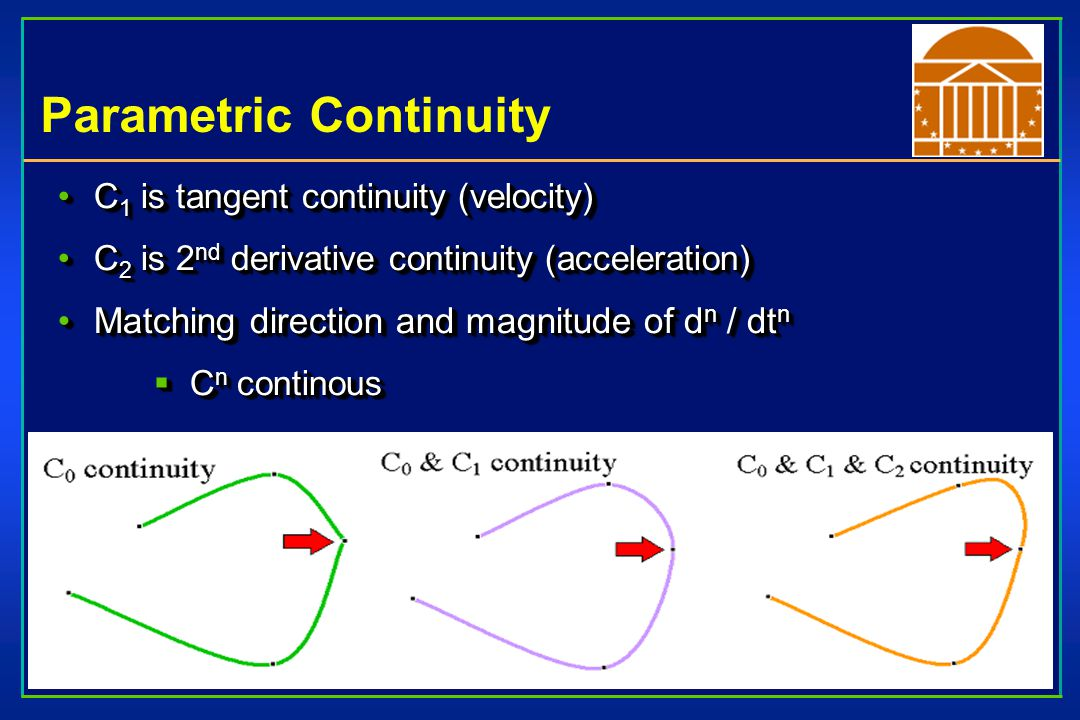 Parametric Continuity