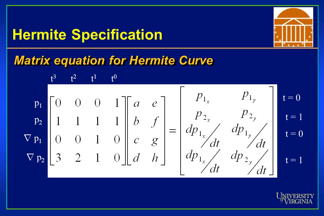 Hermite Specification