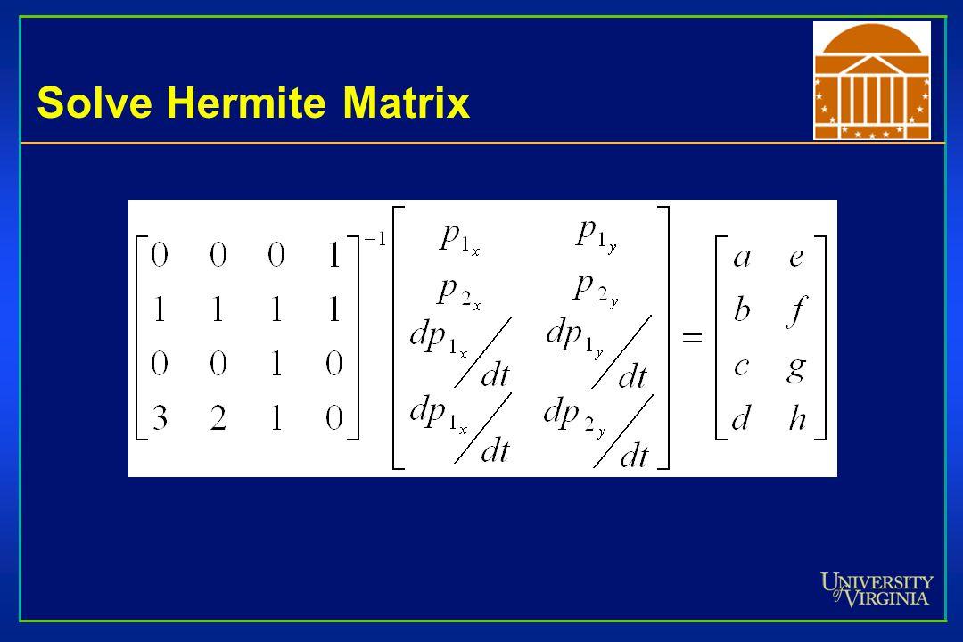 Solve Hermite Matrix