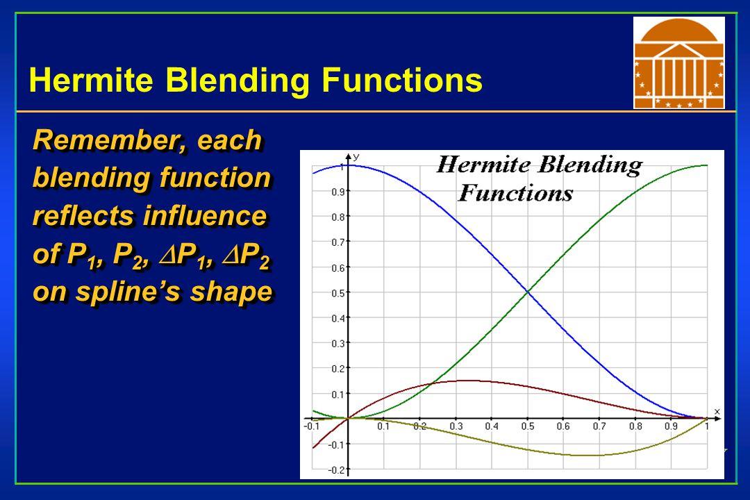 Hermite Blending Functions