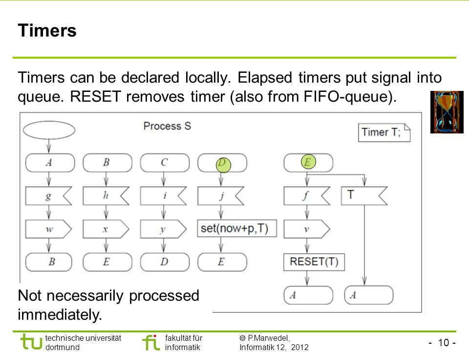 Timers Timers can be declared locally. Elapsed timers put signal into queue. RESET removes timer (also from FIFO-queue).