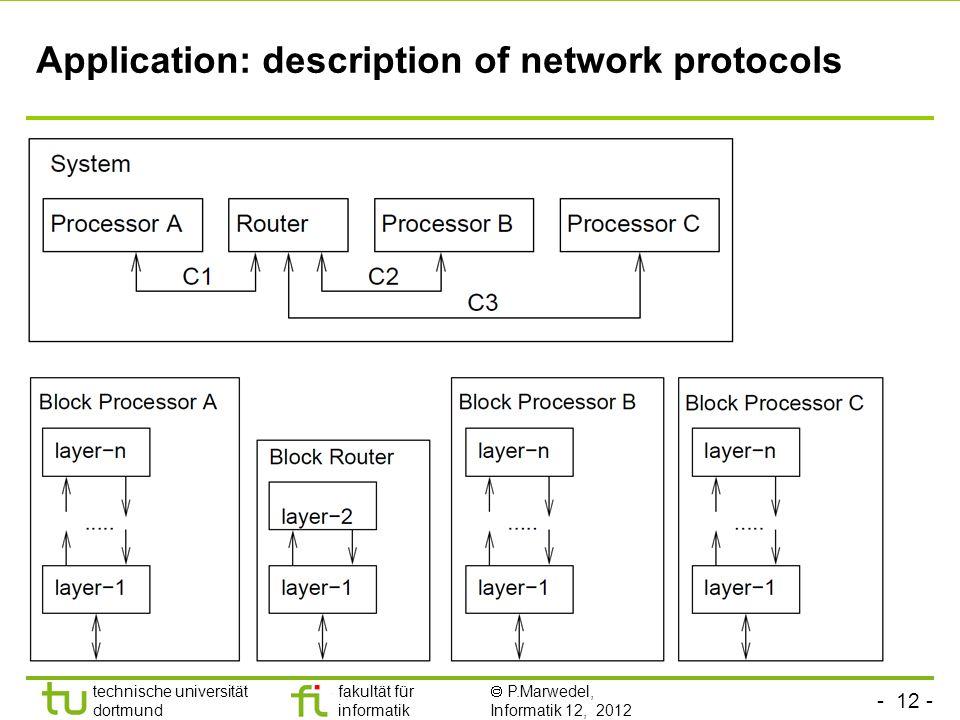 Application: description of network protocols