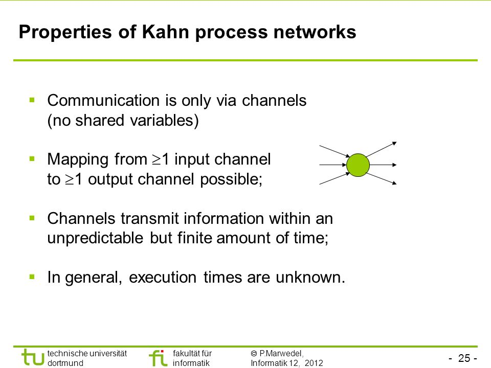 Properties of Kahn process networks