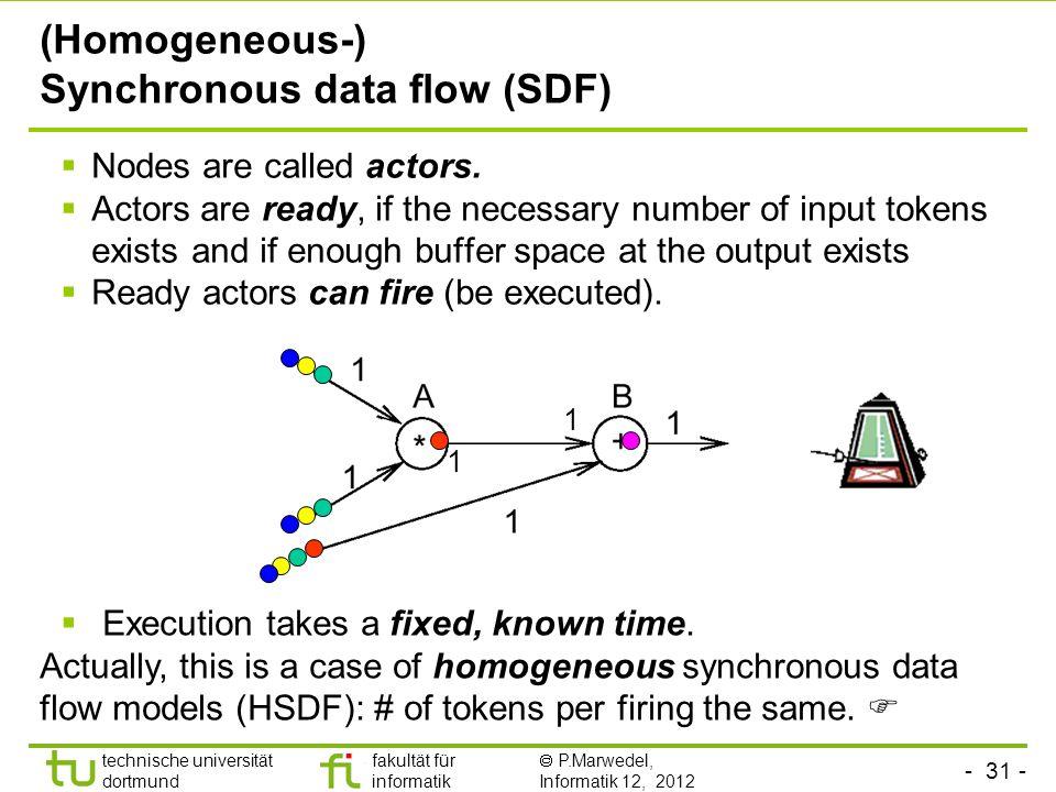 (Homogeneous-) Synchronous data flow (SDF)
