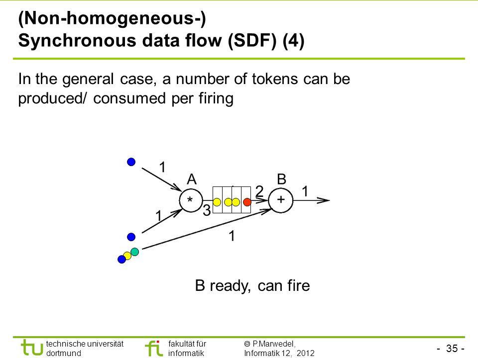 (Non-homogeneous-) Synchronous data flow (SDF) (4)