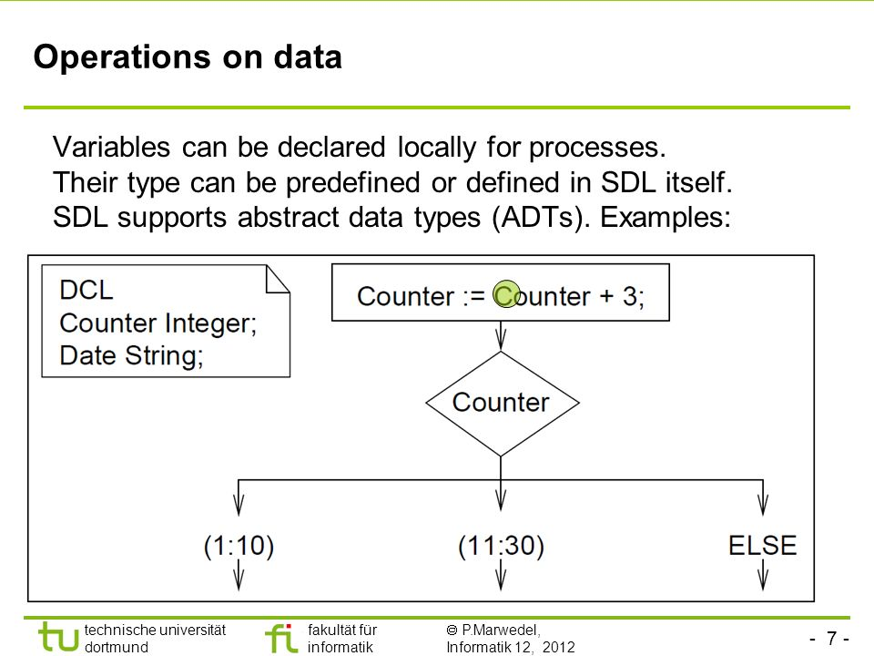 Operations on data Variables can be declared locally for processes.