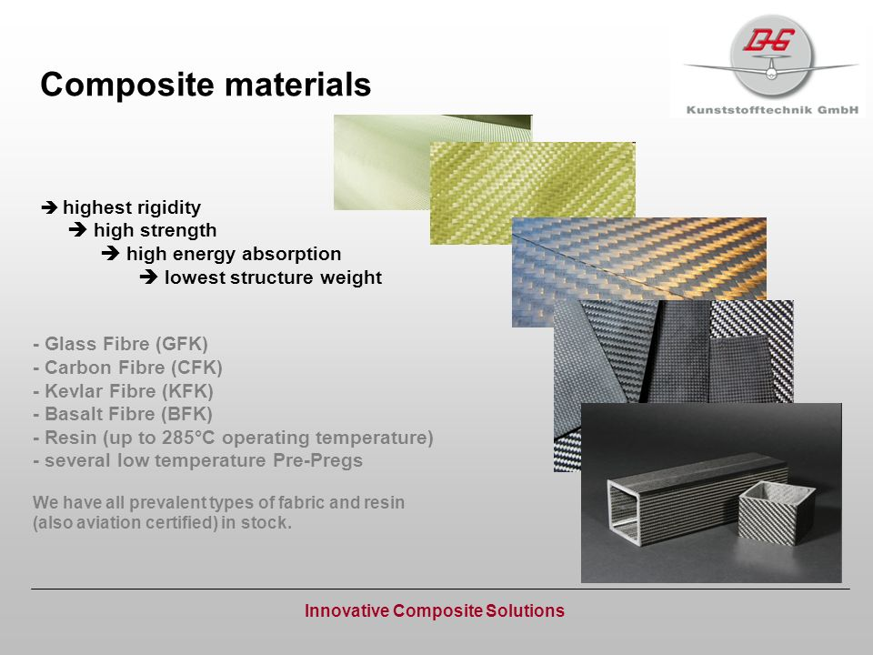 Innovative Composite Solutions