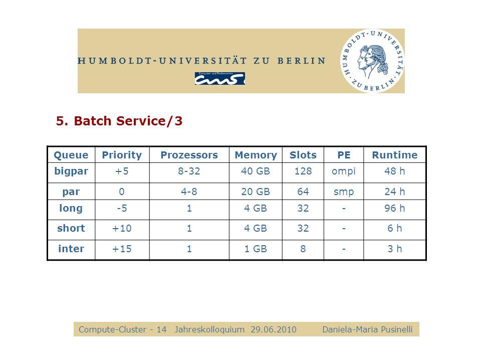 Batch Service/3 alle Kkk Queue Priority Prozessors Memory Slots PE