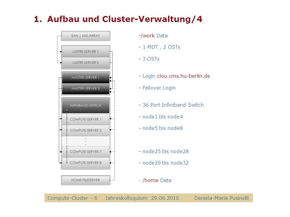 Aufbau und Cluster-Verwaltung/4