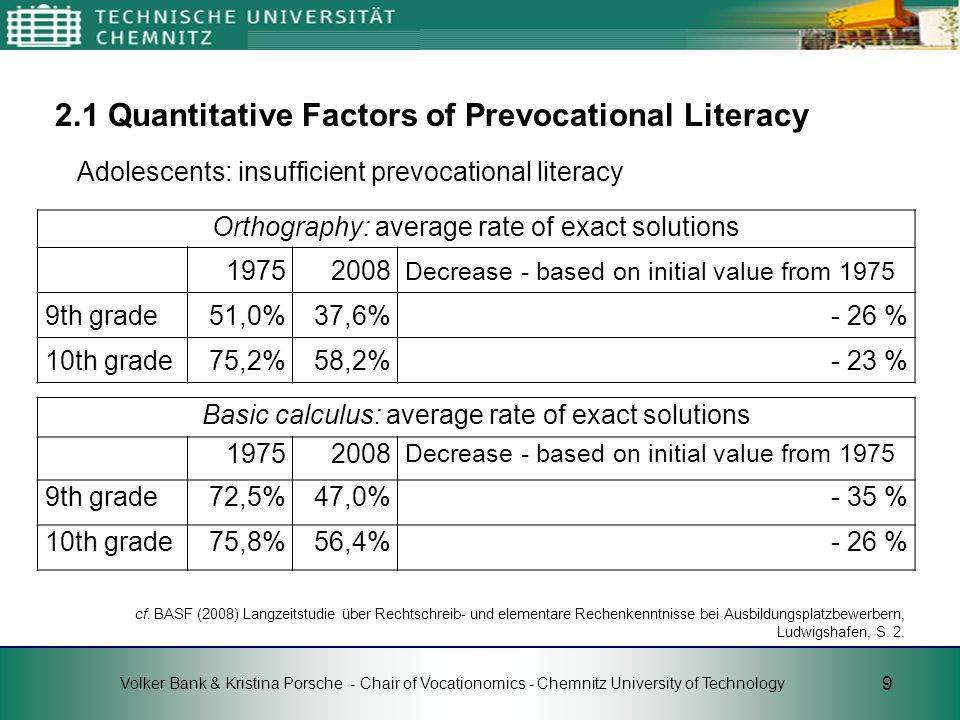 2.1 Quantitative Factors of Prevocational Literacy