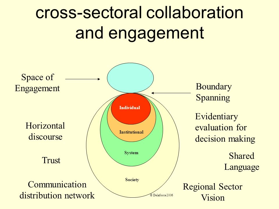 cross-sectoral collaboration and engagement