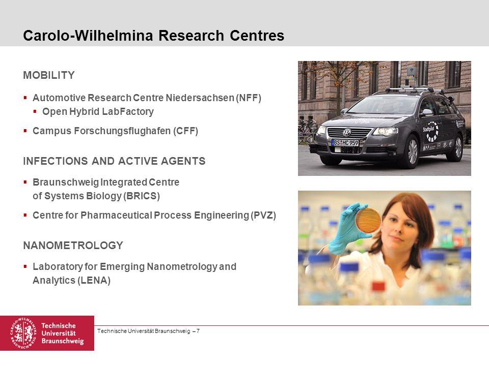 Carolo-Wilhelmina Research Centres