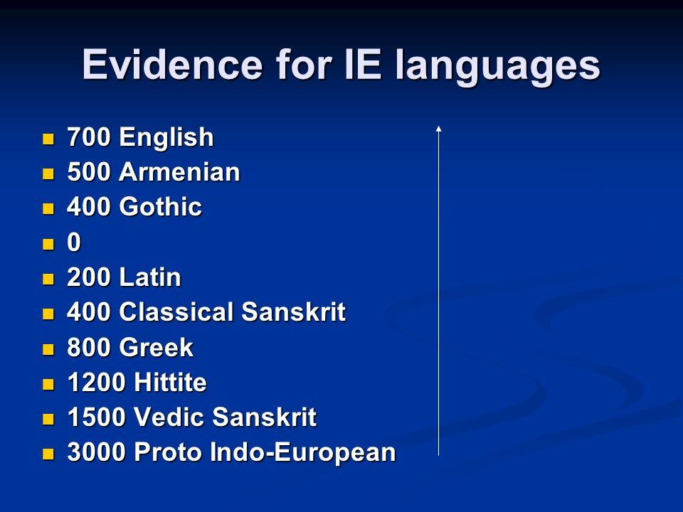 Evidence for IE languages