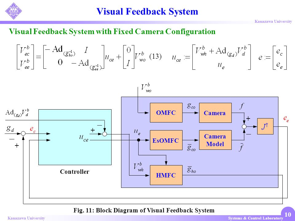 Visual Feedback System