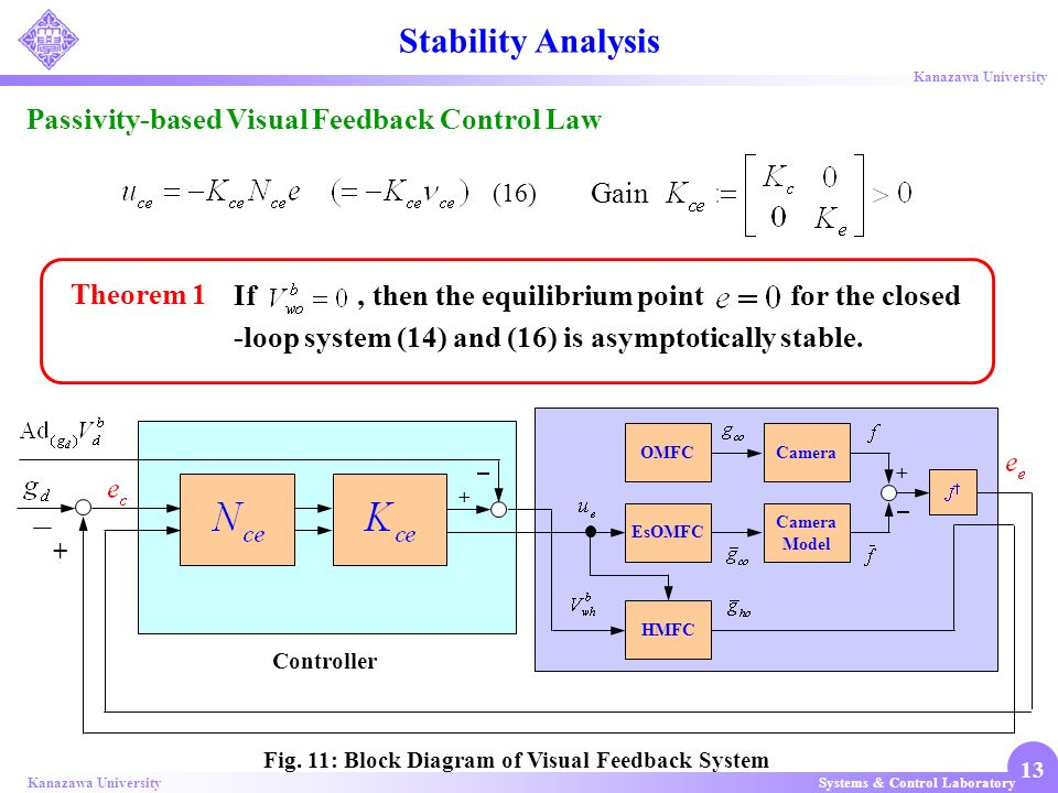 Stability Analysis Passivity-based Visual Feedback Control Law Gain
