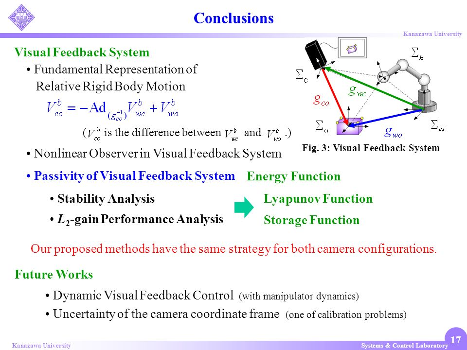Conclusions Visual Feedback System Fundamental Representation of