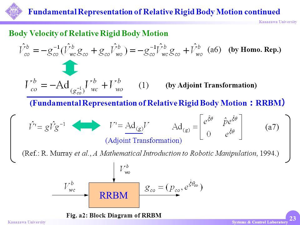 Fundamental Representation of Relative Rigid Body Motion continued