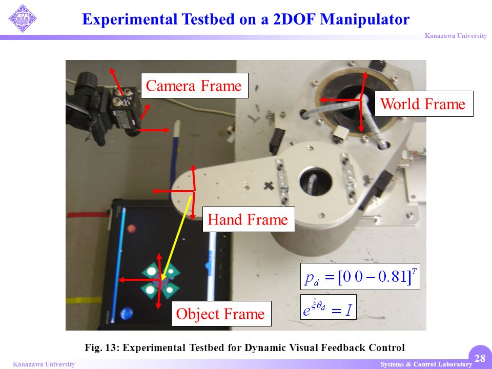 Experimental Testbed on a 2DOF Manipulator